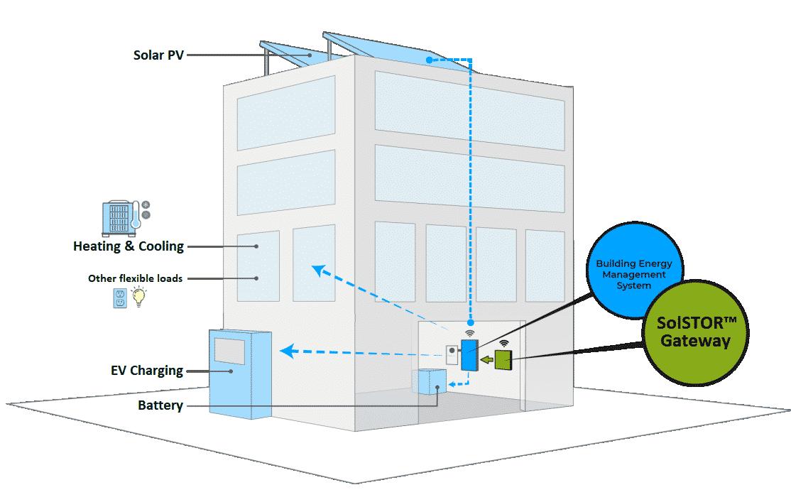demandex-building